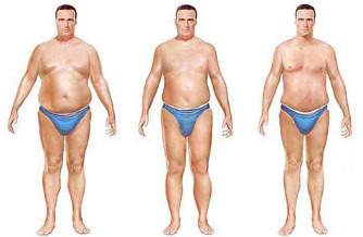 питание людей повышенным холестерином